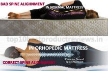 Best Mattress for Back Pain and Neck Pain in India